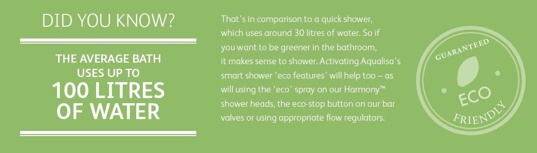 Water efficient showers